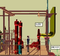 Stress Analysis of PSV connected Piping Systems Using Caesar II