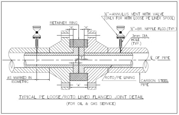 Typical Flanged joint
