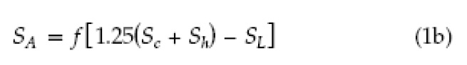 Equation for Liberal Displacement Stress Range Allowable