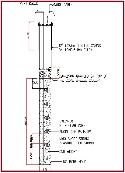 TYPICAL DEEPWELL INSTALLATION WITH MMO ANODES