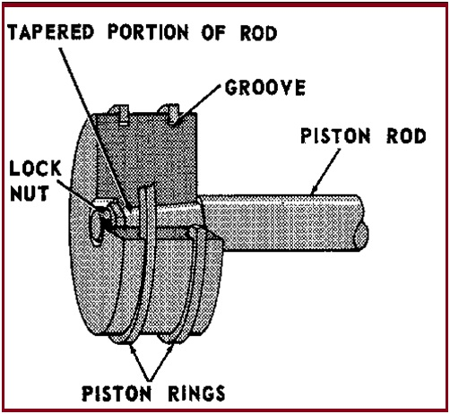 Typical configuration of piston rings
