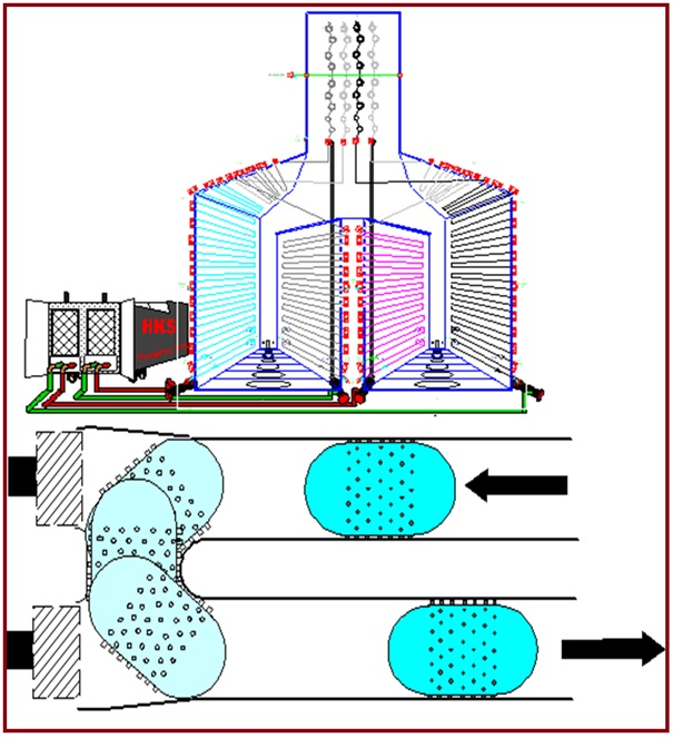 A typical figure showing Pigging method