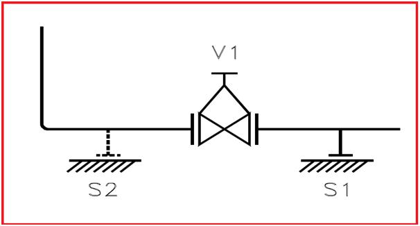 Figure showing support addition during maintenance activities