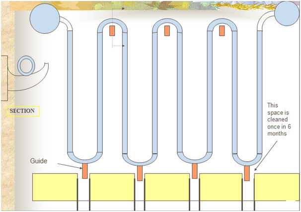 Figure showing typical tube supports