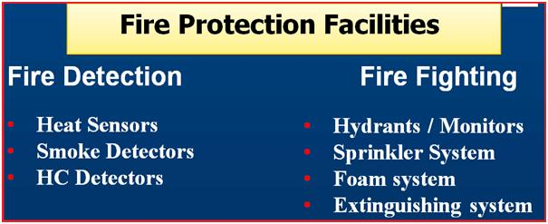 Fire Protection Facilities