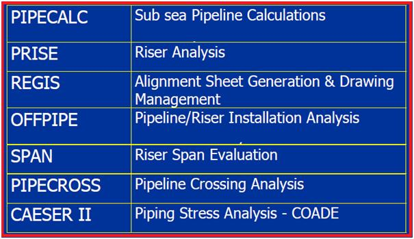 Design tools for pipeline analysis