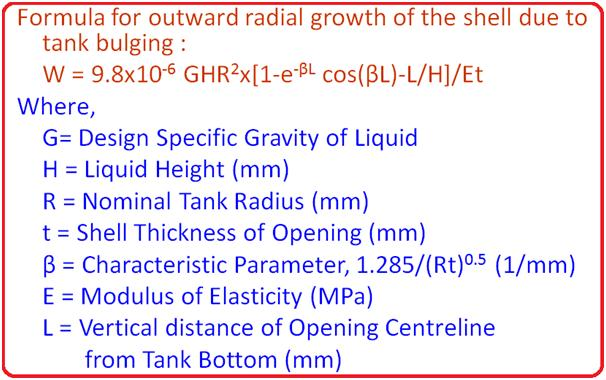 Outward radial growth of the tank shell due to bulging.