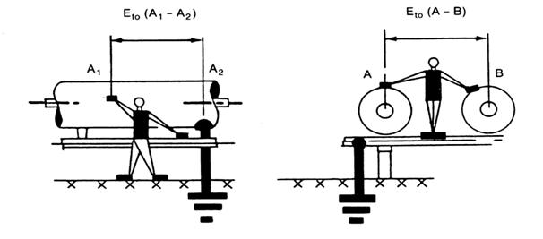 Figure showing metal to metal touch situation