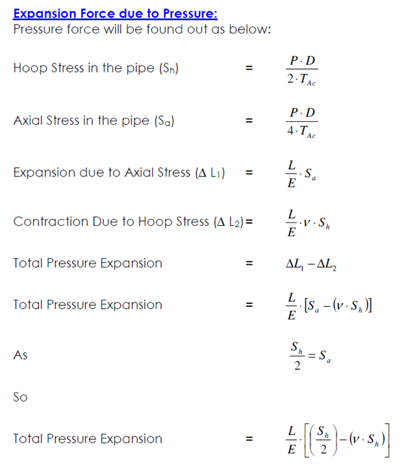 Expansion Force Due to Pressure