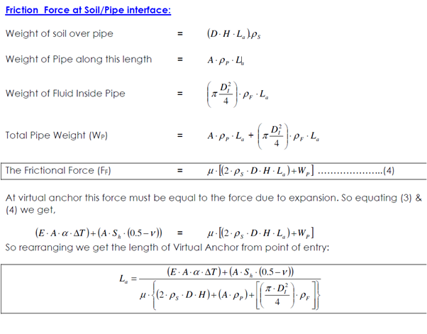 Friction Force at Soil-Pipe Interface