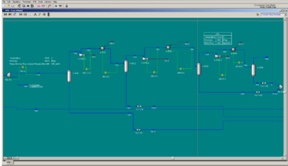 An example of typical process simulation