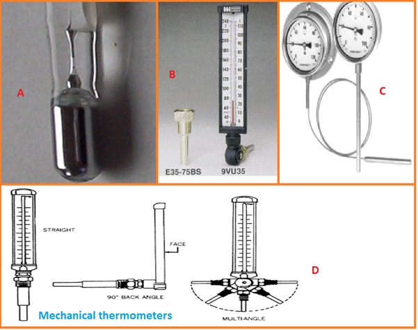 Typical Mechanical Thermometers