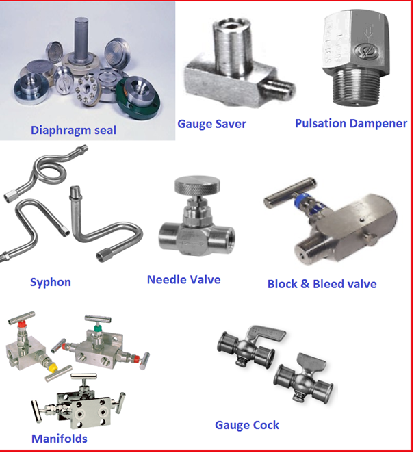 Different Types of Pressure Measuring Instruments