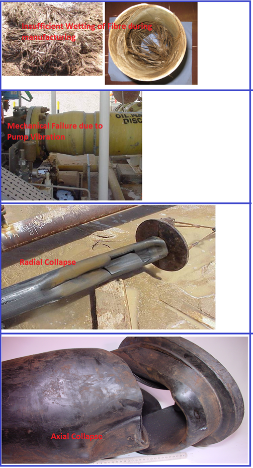 Examples showing failures for GRE and HDPE
