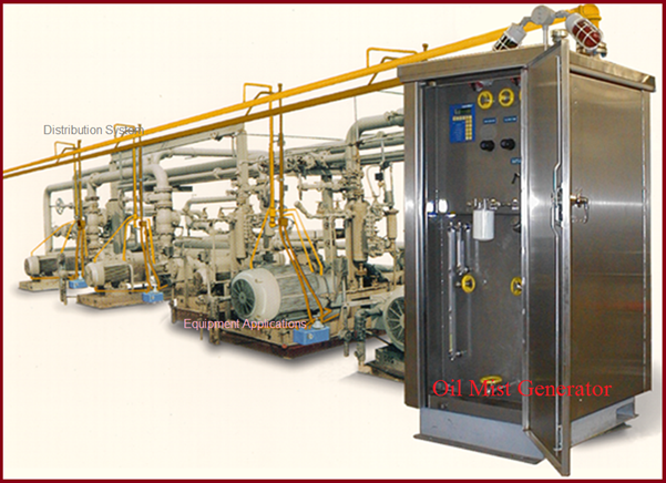Typical Oil Mist System