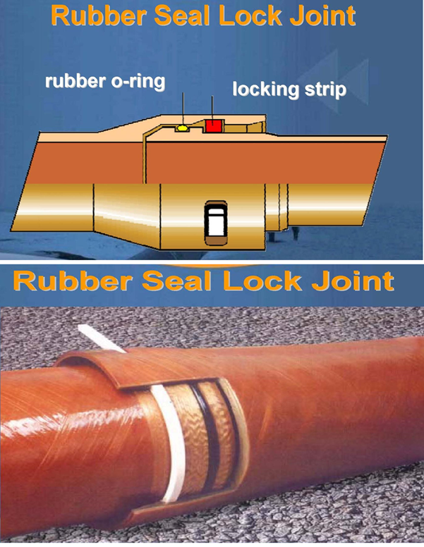Rubber Seal Lock Joint