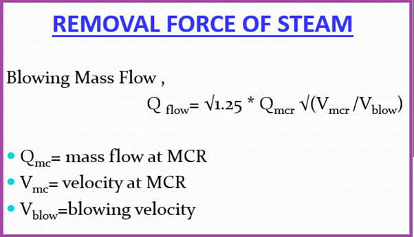 Removal Force of Steam