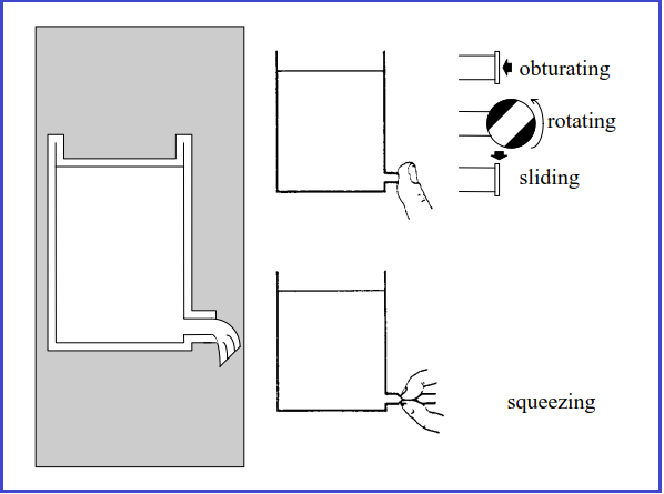 Squeezing Action for Diaphragm Type Valves