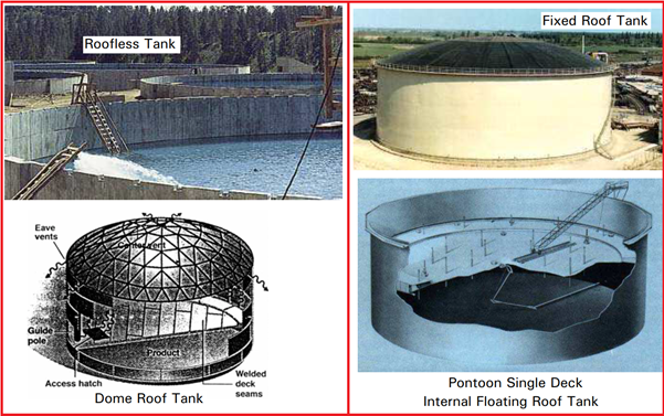 Various Types of storage Tanks