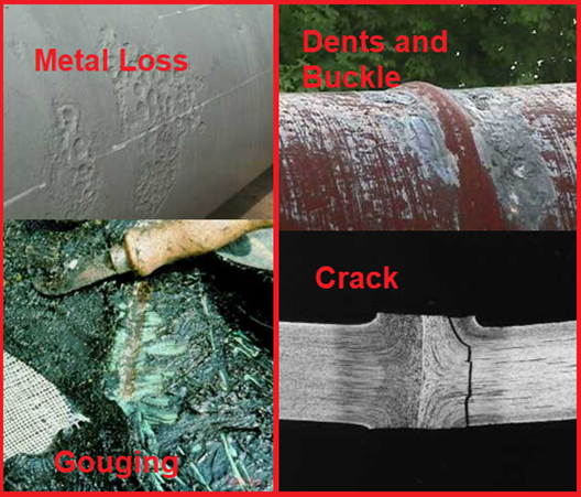 Various Types of Pipeline Defects