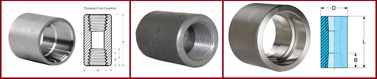 Typical Images of Full Coupling
