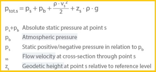 Pressure Head Equation