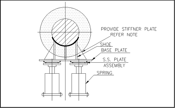 Illustration of Two Bottom Springs used for Large pipes