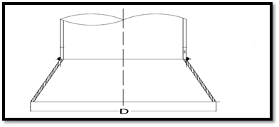 Typical Pump Bell Mouth Section