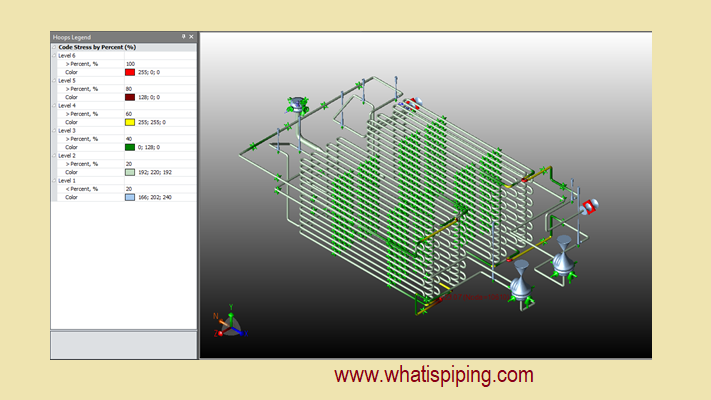 Example of Pipe Stress analysis.