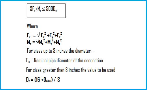 NEMA Equation for individual nozzle load checking