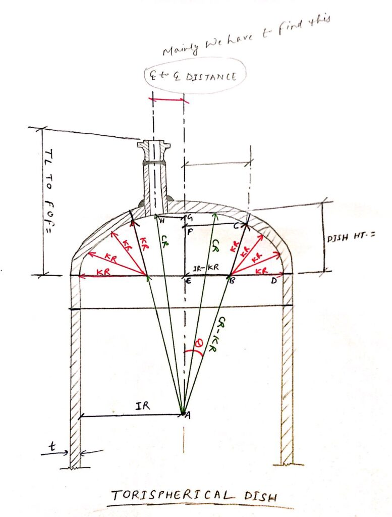 Typical Nozzle Orientation Drawing