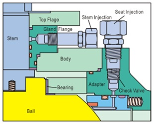 Sealant Injection System