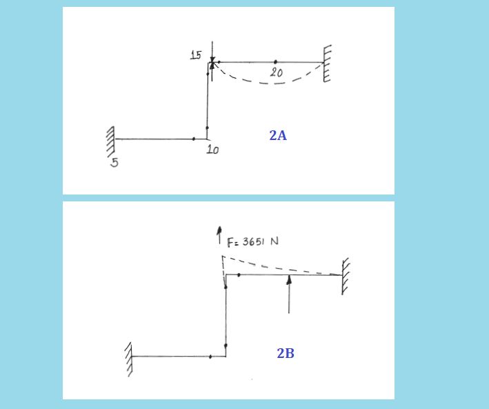 Manual Spring Hanger Support Design Example