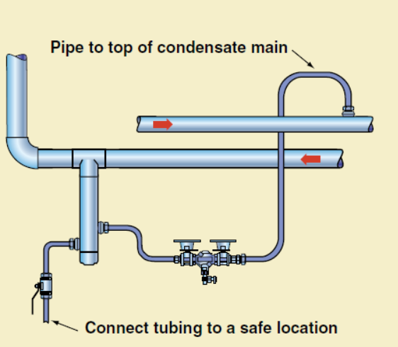 Steam-line drip-leg steam-trap installation using tubing and tubing connectors