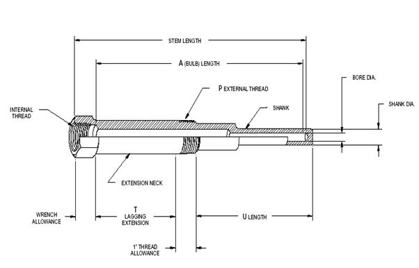 Details of Thermowell