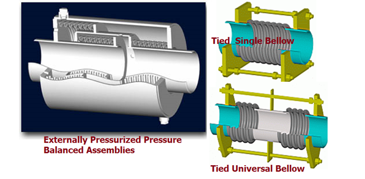 Externally Pressurized and Tied Bellows