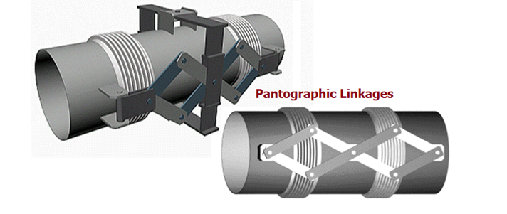 Pantographic Linkages