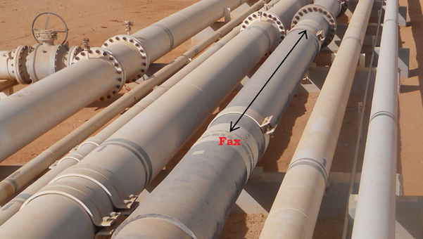 A typical piping system