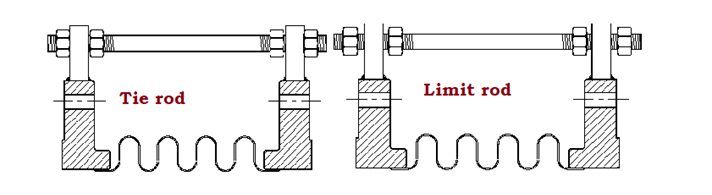 Tie rod and Limit rod of a piping expansion joint