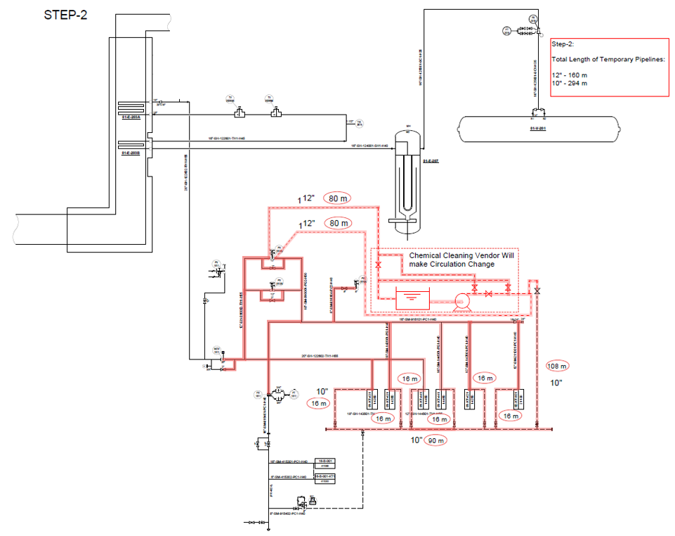 Typical loop for Chemical Cleaning Step-1