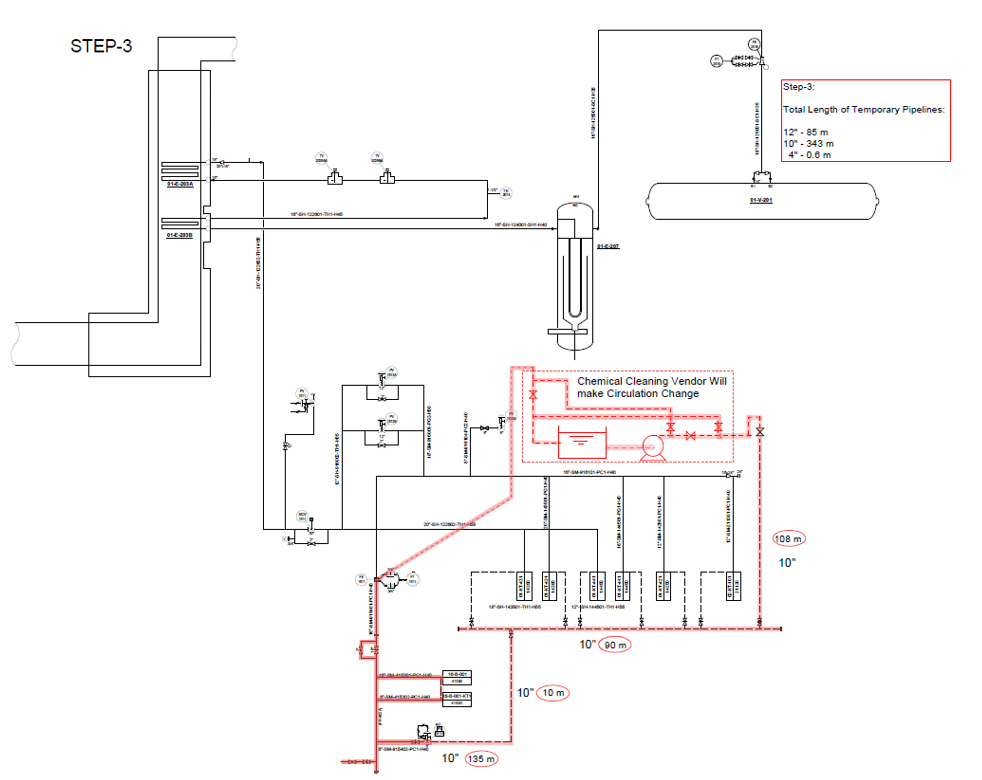 Typical loop for Chemical Cleaning Step-3