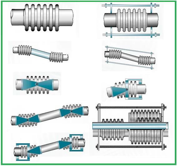 Expansion joints used in process piping industry