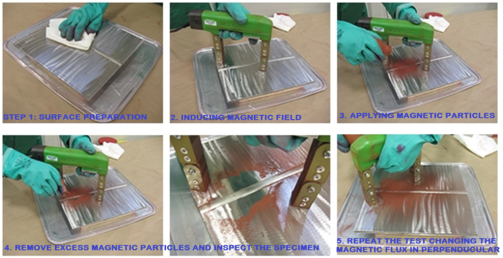 Steps for Magnetic particle inspection
