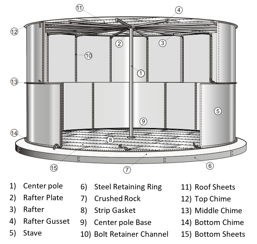 Bolted Tank Parts