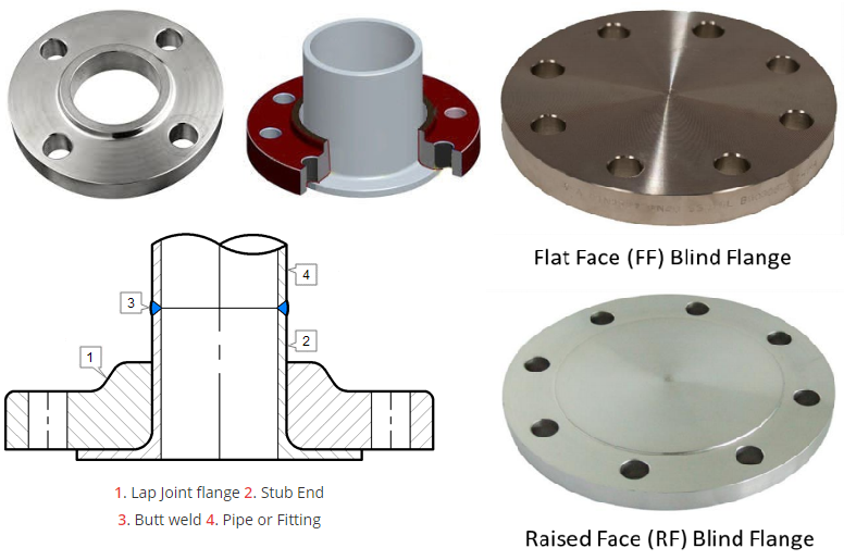 Lapped joint Flange and Blind flange