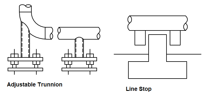 Line Stop and Adjustable Trunnion Support