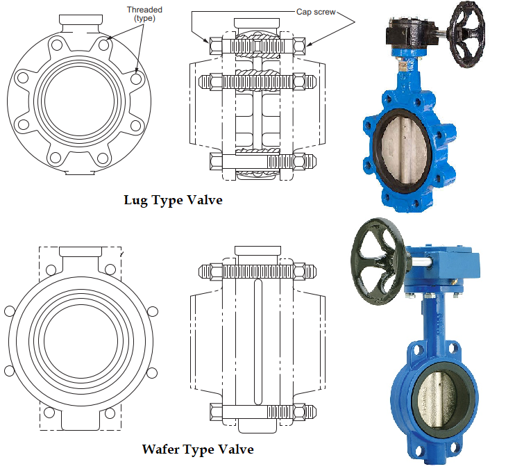 Lug and Wafer Type Butterfly Valve