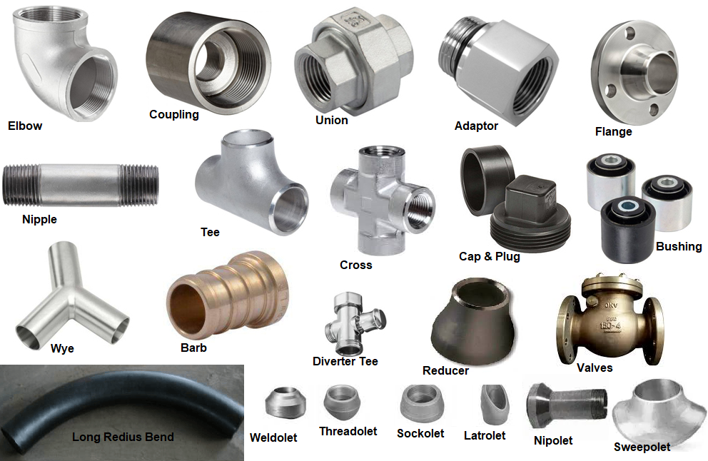 Pipe fittings for Piping and Plumbing Industries