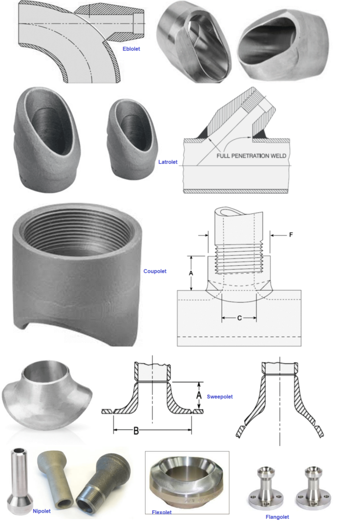 Various Piping Olet Fittings