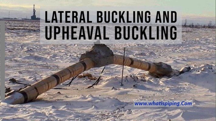 Overview of Lateral Buckling and Upheaval Buckling of Pipelines